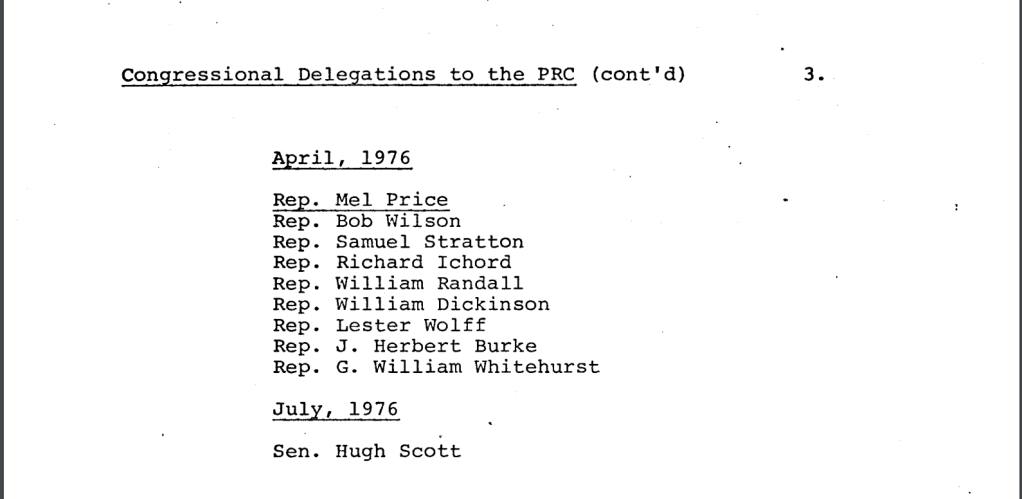 List US Congressmen who visited Communist China 1972-1976 from Ford Library Museum