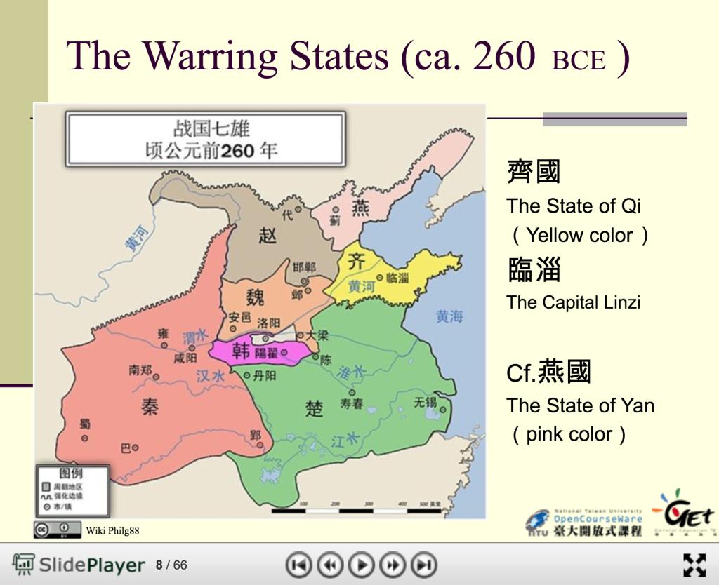 Warring States of China 260 BC