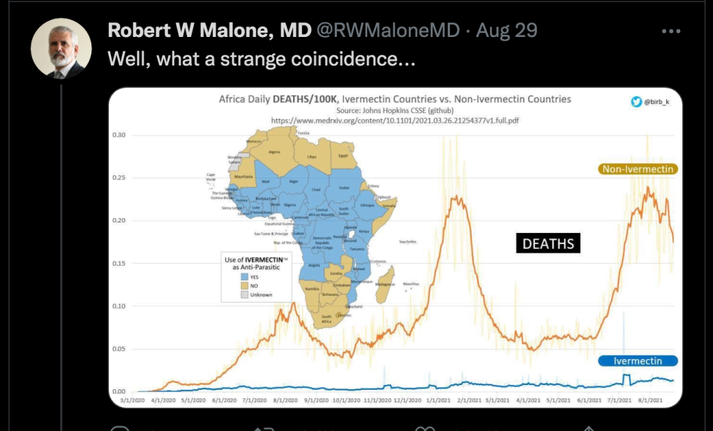 Dr. Robert Malone Obesity or Ivermectin Africa COVID-19